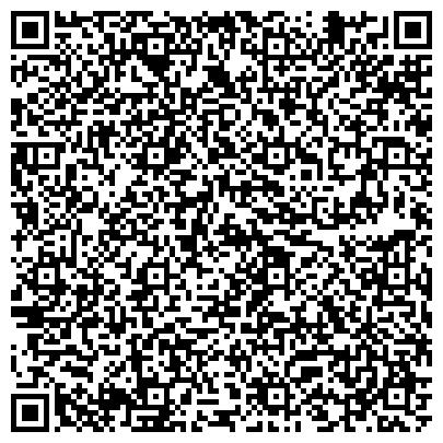 QR-код с контактной информацией организации НОВОСИБИРСКИЙ ОБЛПОТРЕБСОЮЗ ЦЕНТРОСОЮЗА РОССИИ