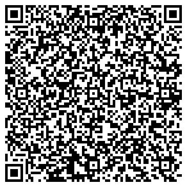 QR-код с контактной информацией организации НОВОСИБИРСКСНАБСБЫТ ФИРМА, ОАО