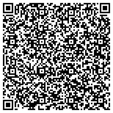 QR-код с контактной информацией организации СИБЭКСПРО СИБИРСКОЕ ЭКСПЕРТНОЕ АГЕНТСТВО НП