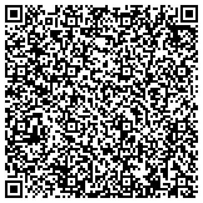 QR-код с контактной информацией организации ООО НОВОСИБИРСКОЕ БЮРО ТОВАРНЫХ ЭКСПЕРТИЗ