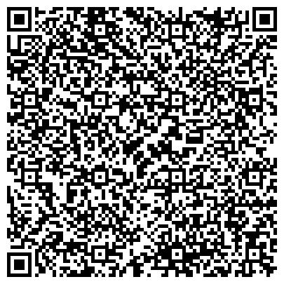 QR-код с контактной информацией организации ОТДЕЛ ЭКСПЕРТИЗЫ И СЕРТИФИКАЦИИ НОВОСИБИРСКАЯ ТОРГОВО-ПРОМЫШЛЕННАЯ ПАЛАТА