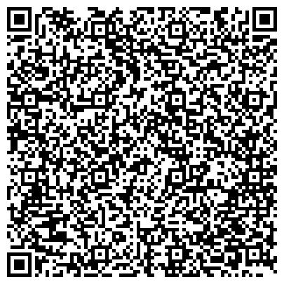 QR-код с контактной информацией организации ОТДЕЛ ЭКСПЕРТИЗЫ НОВОСИБИРСКАЯ ТОРГОВО-ПРОМЫШЛЕННАЯ ПАЛАТА