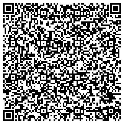 """QR-код с контактной информацией организации Консалтинговое объединение """"Превентива"""""""