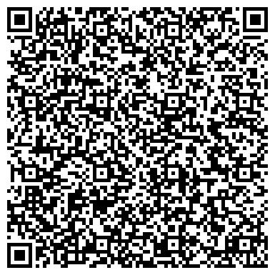 QR-код с контактной информацией организации НОВОСИБИРСКАЯ ГОСУДАРСТВЕННАЯ КАРТИННАЯ ГАЛЕРЕЯ