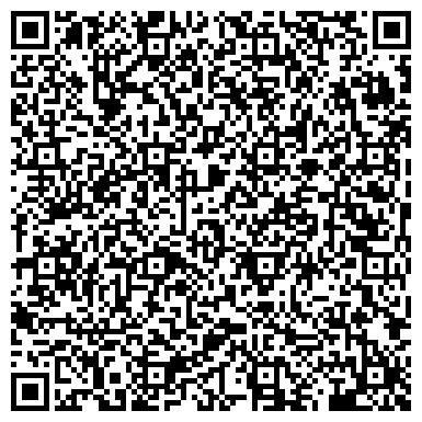 QR-код с контактной информацией организации НОВОСИБИРСКОЕ КАДРОВОЕ АГЕНТСТВО, ООО