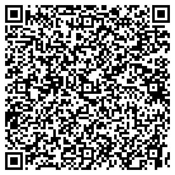 QR-код с контактной информацией организации ПЕРСОНАЛ-НОВАЦИЯ