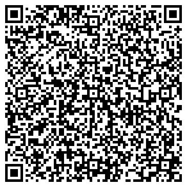 QR-код с контактной информацией организации СИБАНКОР КАДРОВОЕ АГЕНТСТВО, ООО