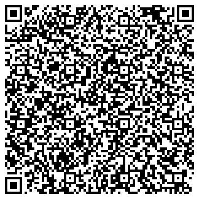 QR-код с контактной информацией организации ДЕПАРТАМЕНТ ФЕДЕРАЛЬНОЙ ГОСУДАРСТВЕННОЙ СЛУЖБЫ ЗАНЯТОСТИ НАСЕЛЕНИЯ ПО НСО