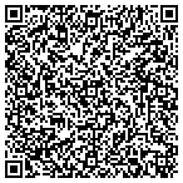 QR-код с контактной информацией организации № 1 ДЕТСКАЯ ХУДОЖЕСТВЕННАЯ ШКОЛА МОУДОД
