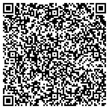 QR-код с контактной информацией организации ПРОФСОЮЗОВ РОССИИ НУДОД ФСО ДЮСШ