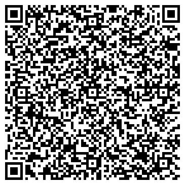 QR-код с контактной информацией организации МБОУ «Женская классическая школа»