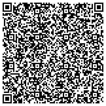 QR-код с контактной информацией организации ИМ. Ю. В. КОНДРАТЮКА НОВОСИБИРСКИЙ АЭРОКОСМИЧЕСКИЙ ЛИЦЕЙ