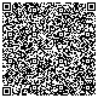 QR-код с контактной информацией организации ЦЕНТР ГОССАНЭПИДНАДЗОРА Г. НОВОСИБИРСКА ОТДЕЛ ГИГИЕНИЧЕСКОГО ОБУЧЕНИЯ НАСЕЛЕНИЯ
