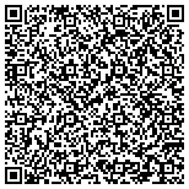 QR-код с контактной информацией организации ЦЕНТР ИНТЕНСИВНЫХ ТЕХНОЛОГИЙ В ОБРАЗОВАНИИ И МЕДИЦИНЕ