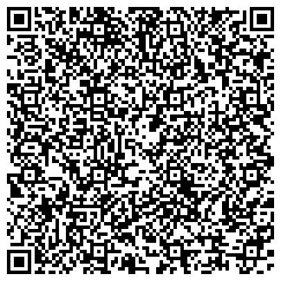 QR-код с контактной информацией организации ИМ. МАКАРЕНКО НОВОСИБИРСКИЙ ПЕДАГОГИЧЕСКИЙ КОЛЛЕДЖ № 1