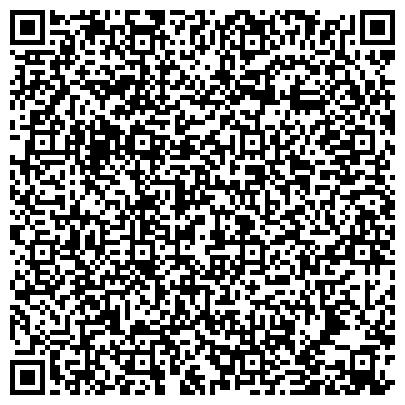 QR-код с контактной информацией организации ИМ. ПОПОВА А. С. НОВОСИБИРСКИЙ РАДИОТЕХНИЧЕСКИЙ КОЛЛЕДЖ