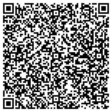 QR-код с контактной информацией организации НОВОСИБИРСКИЙ КОЛЛЕДЖ СВЯЗИ (НКС)