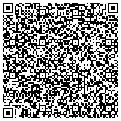 QR-код с контактной информацией организации ХИМИКО-ТЕХНОЛОГИЧЕСКИЙ КОЛЛЕДЖ ИМ. МЕНДЕЛЕЕВА