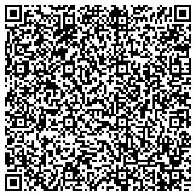 QR-код с контактной информацией организации ЛЕГКОЙ ПРОМЫШЛЕННОСТИ НОВОСИБИРСКИЙ ТЕХНИКУМ