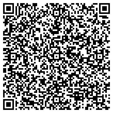 QR-код с контактной информацией организации КЕМЕРОВСКОГО НФ СТФ ТИПП