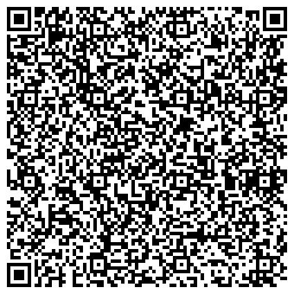 QR-код с контактной информацией организации Новосибирский государственный медицинский университет   Приемная комиссия