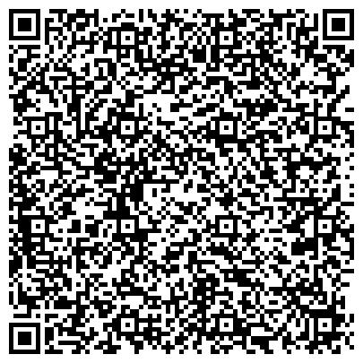 QR-код с контактной информацией организации НОВОСИБИРСКИЙ ИНСТИТУТ ЭКОНОМИКИ