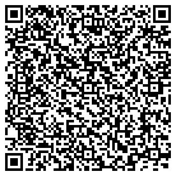 QR-код с контактной информацией организации БОТАНИКИ КАФЕДРА НГПУ
