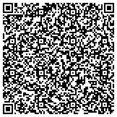 QR-код с контактной информацией организации Структурное подразделение городская ветеринарная станция