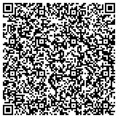 QR-код с контактной информацией организации МОСКОВСКИЙ ИНСТИТУТ ПРЕДПРИНИМАТЕЛЬСТВА И ПРАВА НОВОСИБИРСКИЙ ФИЛИАЛ