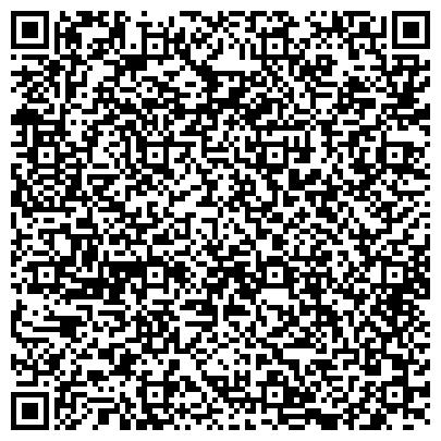 QR-код с контактной информацией организации НОВОСИБИРСКИЙ ВОЕННЫЙ ИНСТИТУТ ВНУТРЕННИХ ВОЙСК МВД РФ