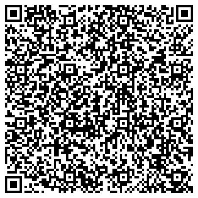 QR-код с контактной информацией организации НОВОСИБИРСКИЙ ВОЕННЫЙ ИНСТИТУТ МИНИСТЕРСТВА ОБОРОНЫ РФ