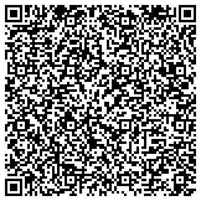 QR-код с контактной информацией организации НОВОСИБИРСКИЙ ГОСУДАРСТВЕННЫЙ УНИВЕРСИТЕТ