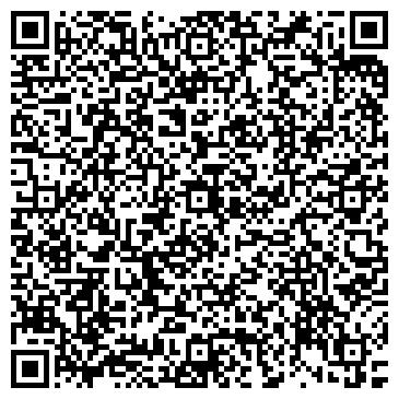 QR-код с контактной информацией организации НОВЫЙ СИБИРСКИЙ УНИВЕРСИТЕТ