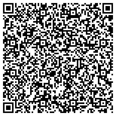 QR-код с контактной информацией организации СОВЕТСКОЙ КООПЕРАТИВНОЙ ТОРГОВЛИ НОВОСИБИРСКИЙ ИНСТИТУТ