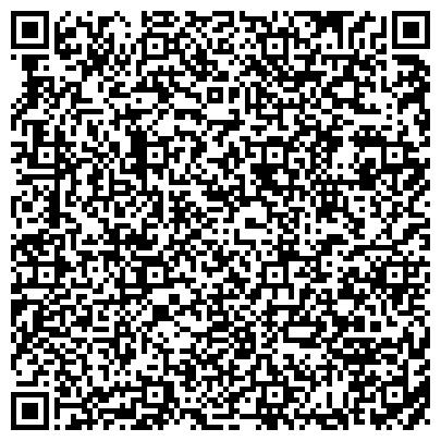 QR-код с контактной информацией организации НОВОСИБИРСКАЯ ГОСУДАРСТВЕННАЯ АРХИТЕКТУРНО-ХУДОЖЕСТВЕННАЯ АКАДЕМИЯ