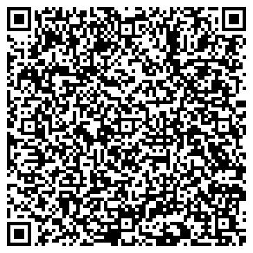 QR-код с контактной информацией организации НОВОСИБИРСКИЙ ГУМАНИТАРНЫЙ ИНСТИТУТ