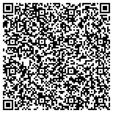 QR-код с контактной информацией организации СИБИРСКАЯ АКАДЕМИЯ ФИНАНСОВ И БАНКОВСКОГО ДЕЛА