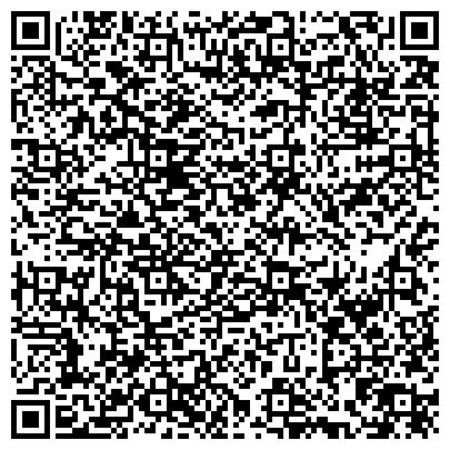 QR-код с контактной информацией организации РОССИЙСКАЯ АКАДЕМИЯ ПРЕДПРИНИМАТЕЛЬСТВА НОВОСИБИРСКИЙ ФИЛИАЛ