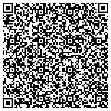 QR-код с контактной информацией организации СИБИРСКИЙ ЦЕНТР ПОВЫШЕНИЯ КВАЛИФИКАЦИИ И ПРОФЕССИОНАЛЬНОЙ ПЕРЕПОДГОТОВКИ КАДРОВ