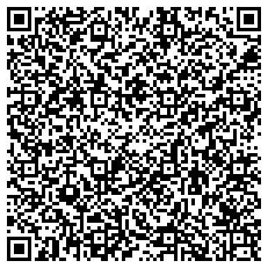 QR-код с контактной информацией организации ФАРМАЦИЯ-ЭКСТЕМПОРЕ