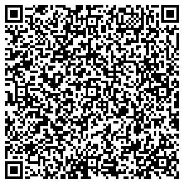 QR-код с контактной информацией организации БИБЛИОТЕКА ЦЕНТРАЛЬНАЯ РАЙОННАЯ НОВОГРУДСКАЯ