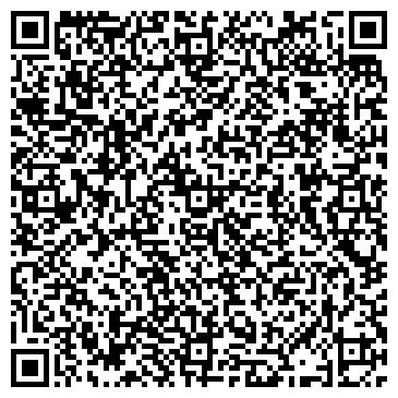 QR-код с контактной информацией организации ООО НЕДВИЖИМОСТЬ И ОЦЕНКА