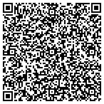 QR-код с контактной информацией организации ЦЕНТРАЛЬНАЯ ГОРОДСКАЯ БОЛЬНИЦА ГОРЗДРАВОТДЕЛА