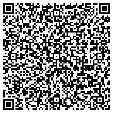 QR-код с контактной информацией организации ЗАО «Алтайская ярмарка»