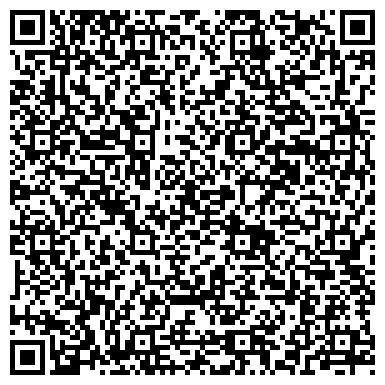 QR-код с контактной информацией организации НЕДВИЖИМОСТЬ И ИНВЕСТИЦИИ НЕЗАВИСИМАЯ ОЦЕНОЧНАЯ КОМПАНИЯ