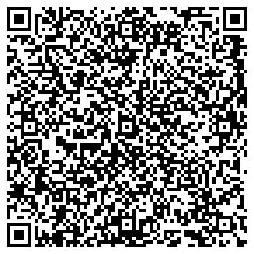 QR-код с контактной информацией организации ГОРПИЩЕПРОМТОРГ Г.НЕСВИЖСКИЙ РУТПП