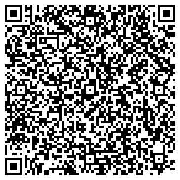QR-код с контактной информацией организации КАДРОВОЕ АГЕНТСТВО