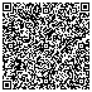 QR-код с контактной информацией организации МУЗЕЙ ИСТОРИКО-КРАЕВЕДЧЕСКИЙ