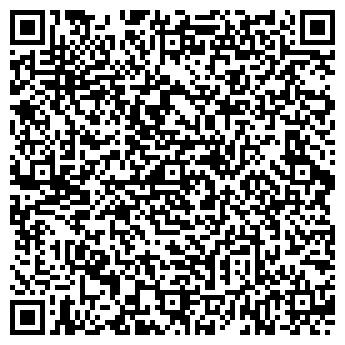 QR-код с контактной информацией организации ПЛАНЕТА ЭЛЕКТРИКА