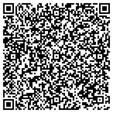QR-код с контактной информацией организации ГОРОДСКОЙ ОНКОЛОГИЧЕСКИЙ ДИСПАНСЕР